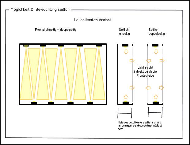 Doppelseitigen_Leuchtkasten_auf_LED_umrüsten